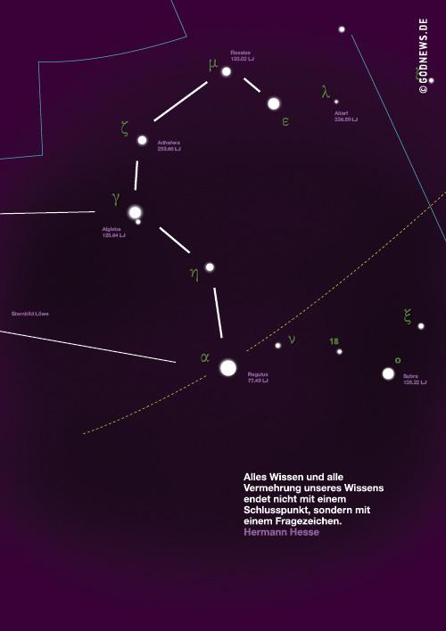 Frage, Fragezeichen, Hermann Hesse, Sternenbild, Sternengucker, Wissen
